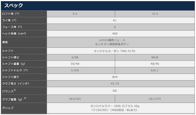 ヤマハ インプレス UD+2 ドライバー [ TX-417Dシャフト ] YAMAHA