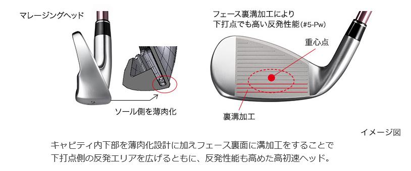 レディス プロギア RS RED アイアン [Speeder EVOLUTION for PRGR フレックス:L]