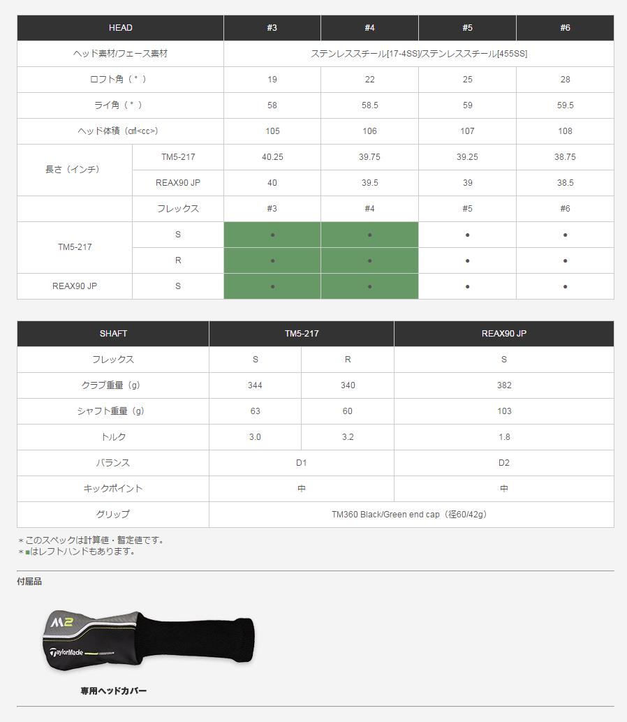 M2 レスキュー ユーティリティー 2017年モデル [TM5-217